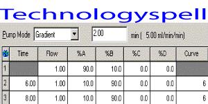 EMPOWER HPLC SOFTWARE 02